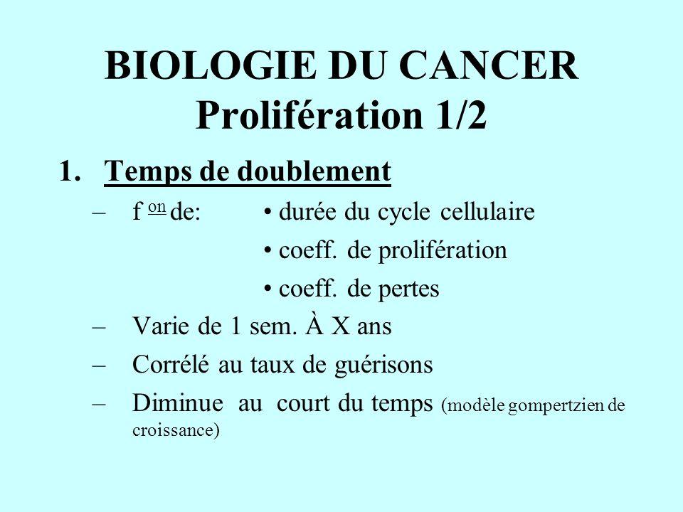 BIOLOGIE DU CANCER Prolifération 1/2