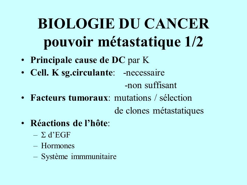 BIOLOGIE DU CANCER pouvoir métastatique 1/2