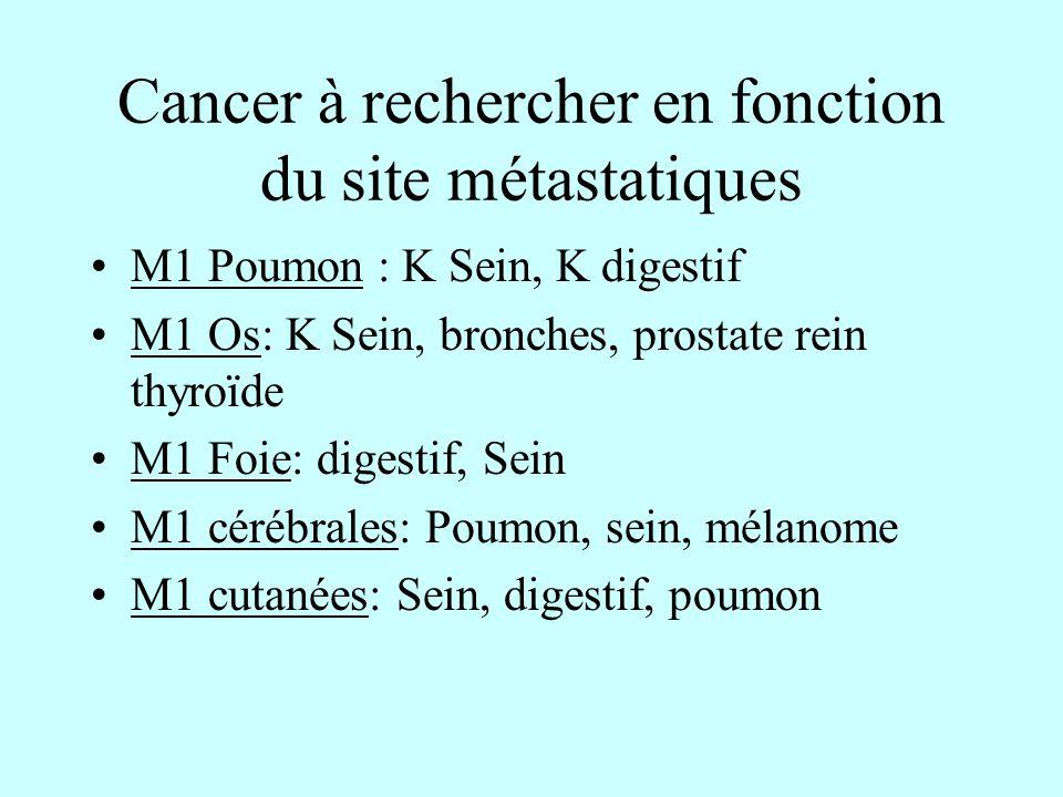 Cancer à rechercher en fonction du site métastatiques