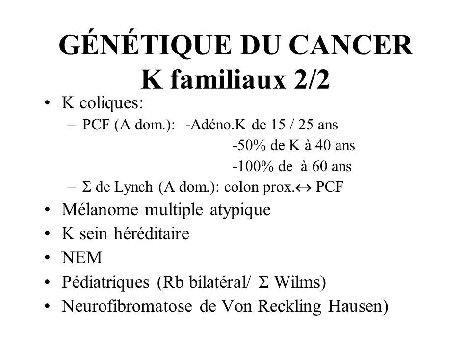 GÉNÉTIQUE DU CANCER K familiaux 2/2