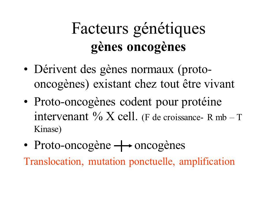 Facteurs génétiques gènes oncogènes