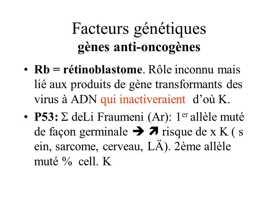 Facteurs génétiques gènes anti-oncogènes