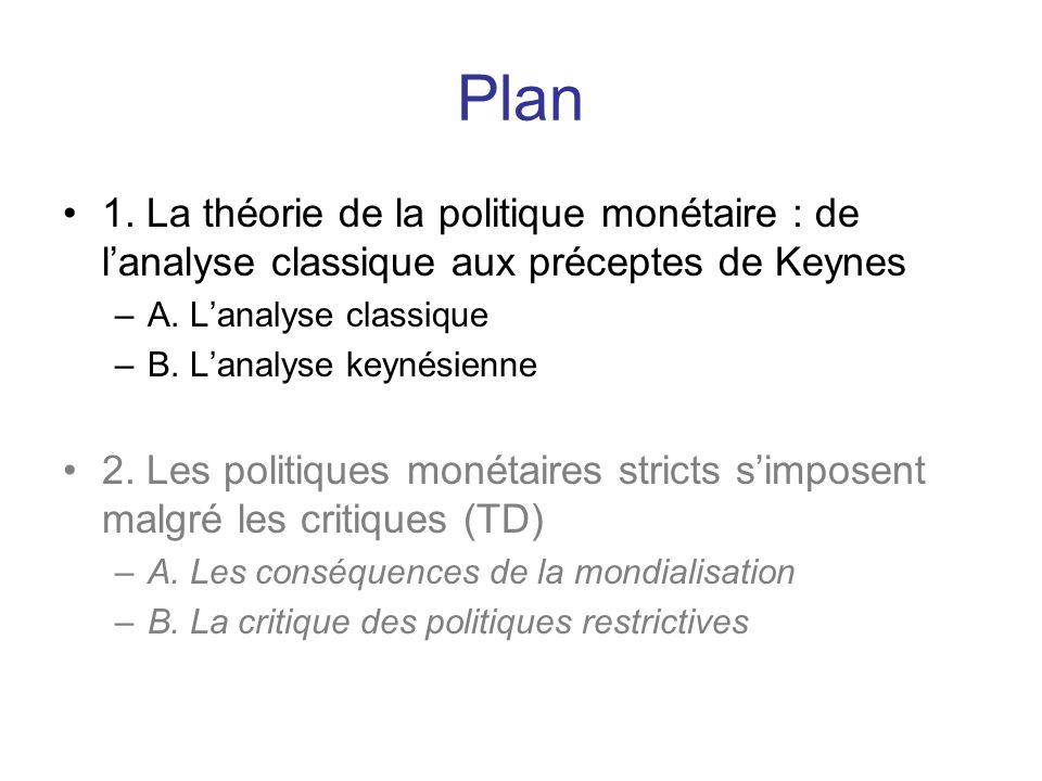 Plan 1. La théorie de la politique monétaire : de l'analyse classique aux préceptes de Keynes. A. L'analyse classique.