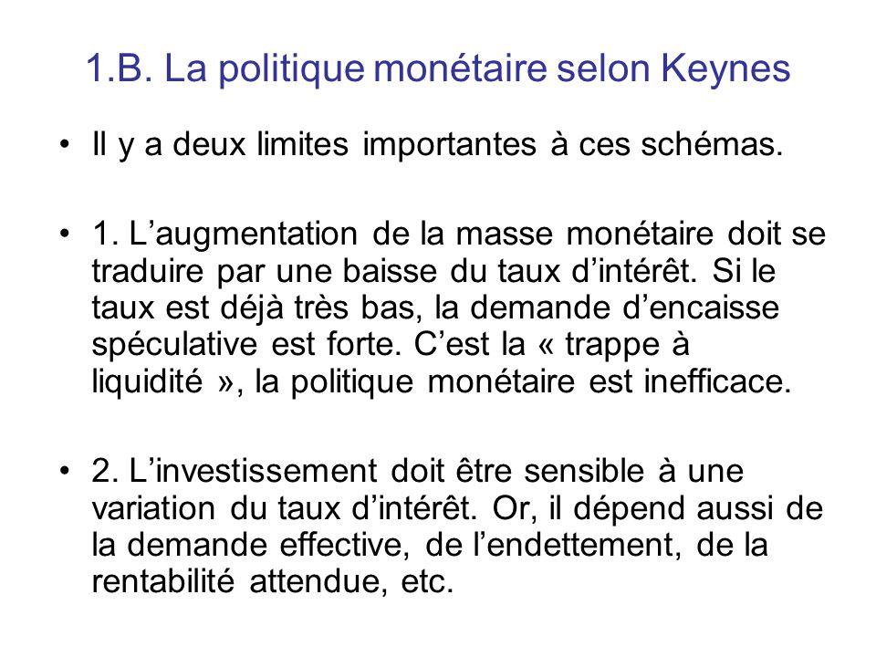 1.B. La politique monétaire selon Keynes