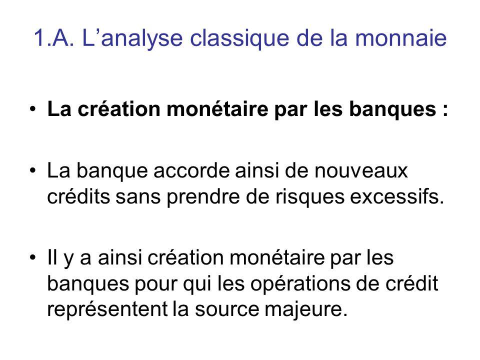 1.A. L'analyse classique de la monnaie