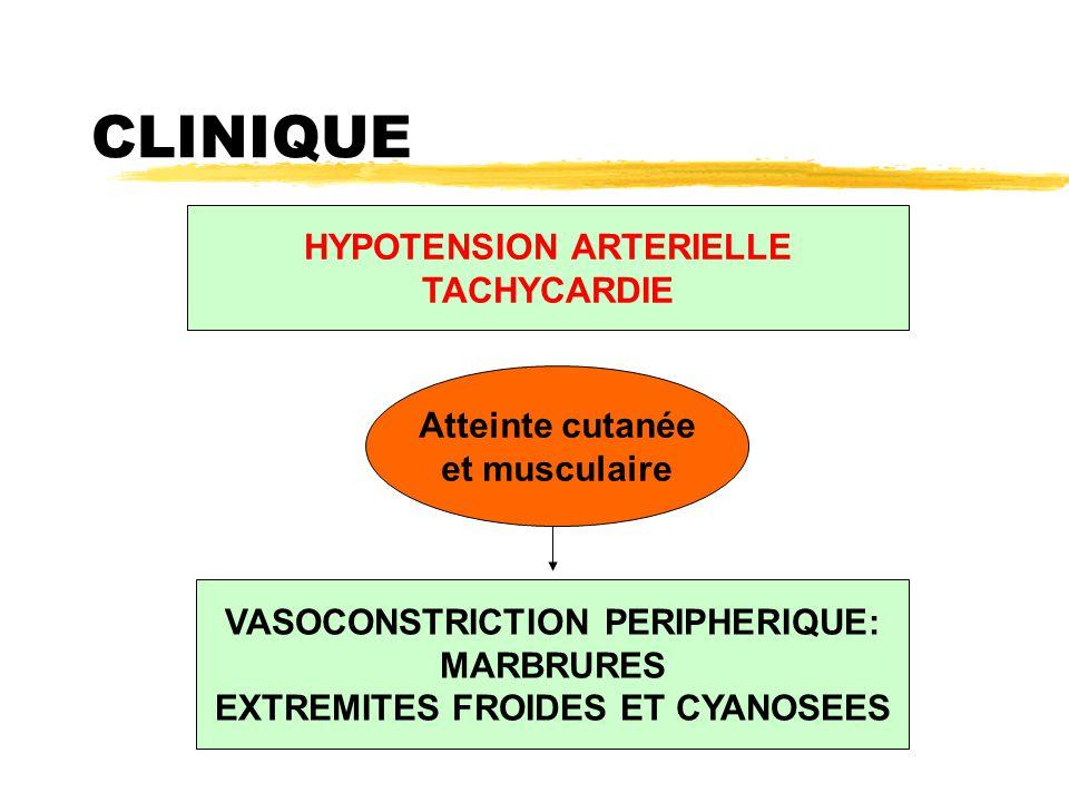 CLINIQUE HYPOTENSION ARTERIELLE TACHYCARDIE Atteinte cutanée