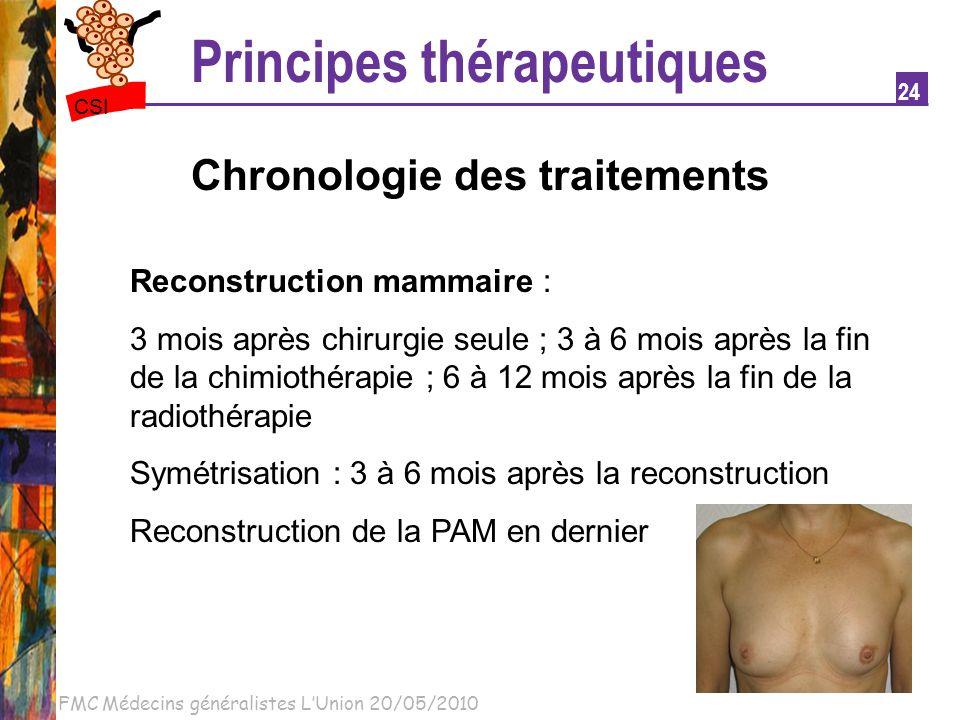 Principes thérapeutiques Chronologie des traitements