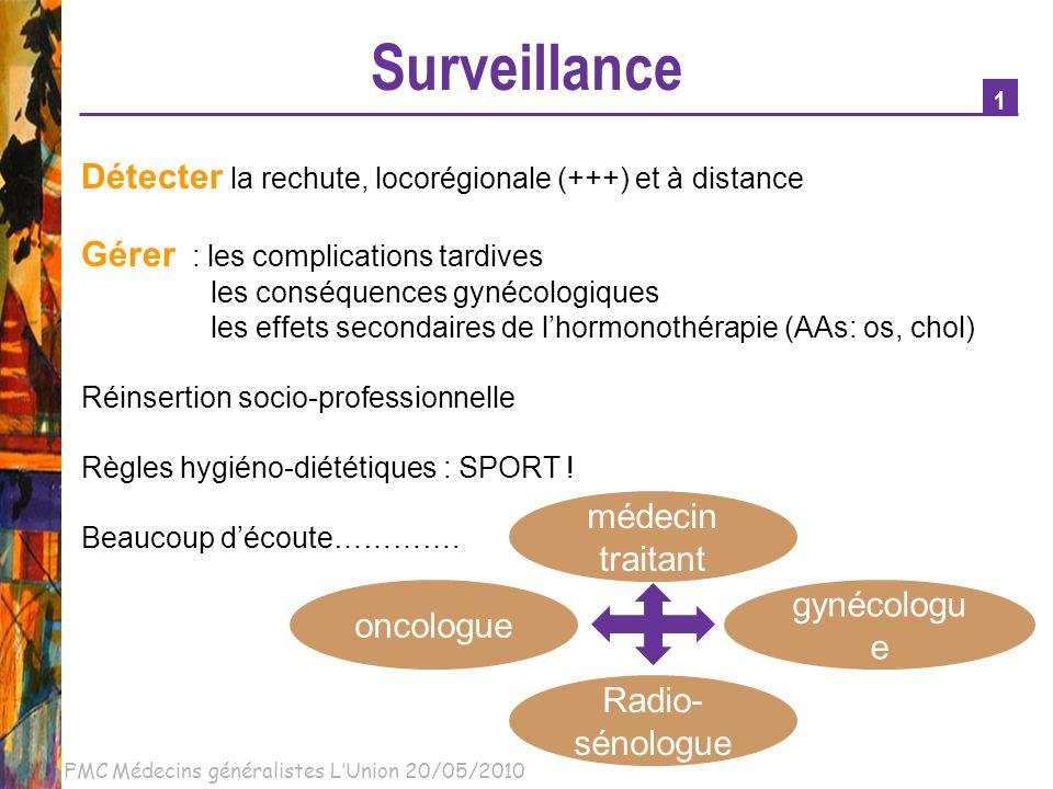 Surveillance Détecter la rechute, locorégionale (+++) et à distance
