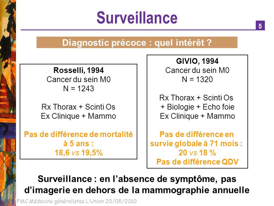 Surveillance Diagnostic précoce : quel intérêt