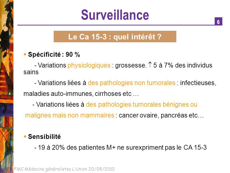 Surveillance Le Ca 15-3 : quel intérêt Spécificité : 90 %