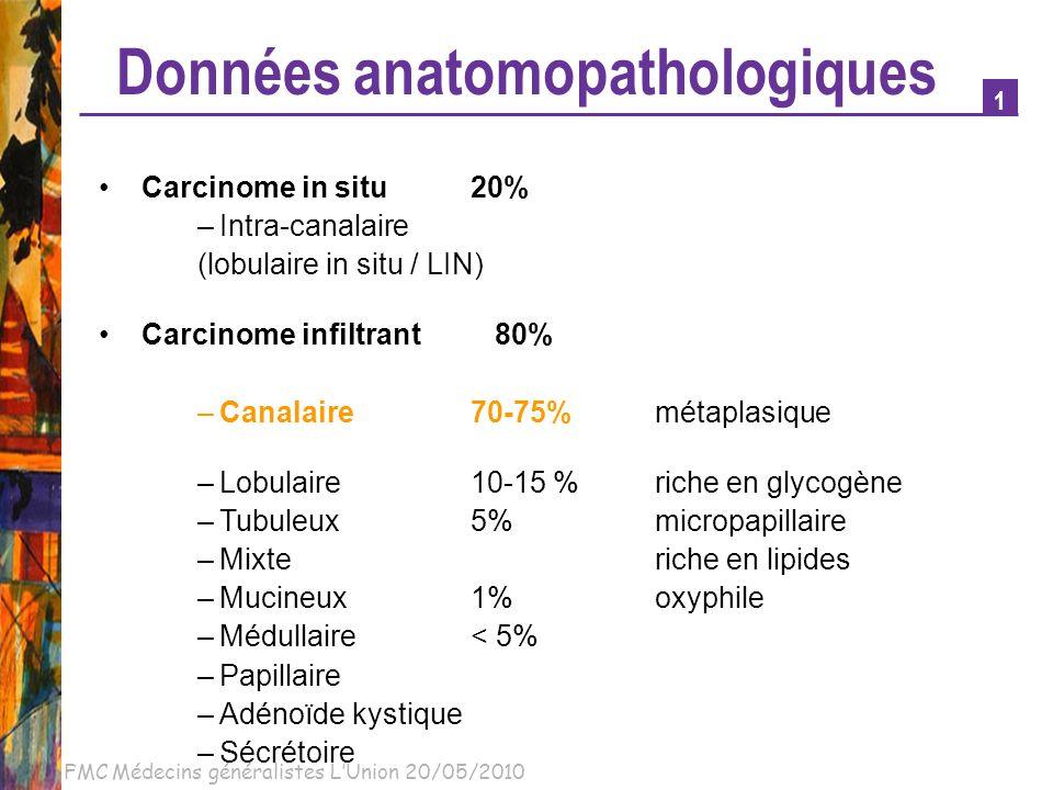 Données anatomopathologiques