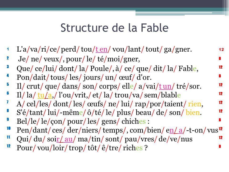 Structure de la Fable