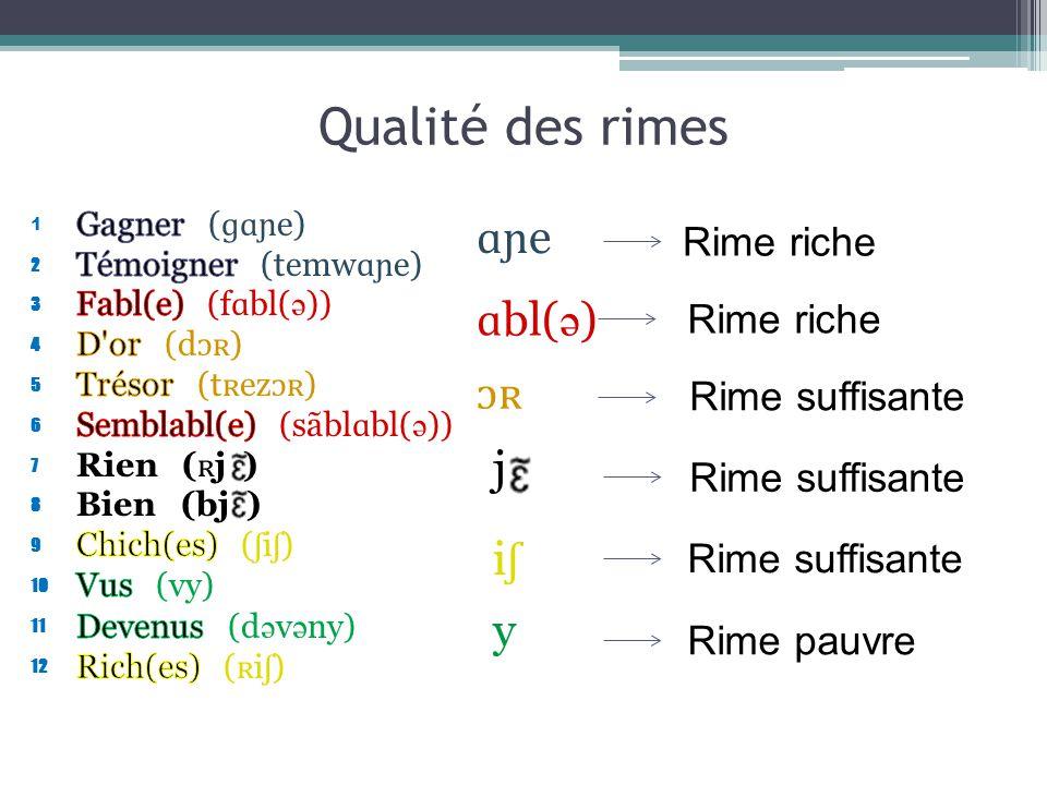Qualité des rimes ɑɲe ɑbl(ə) ɔʀ j iʃ y Rime riche Rime riche
