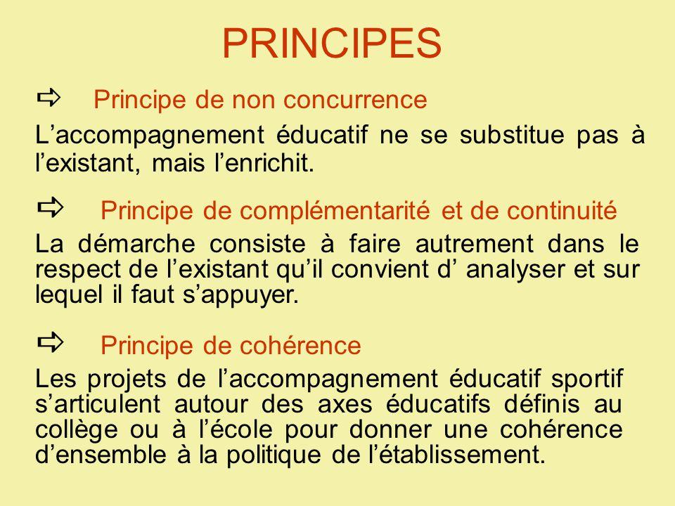 PRINCIPES a Principe de complémentarité et de continuité