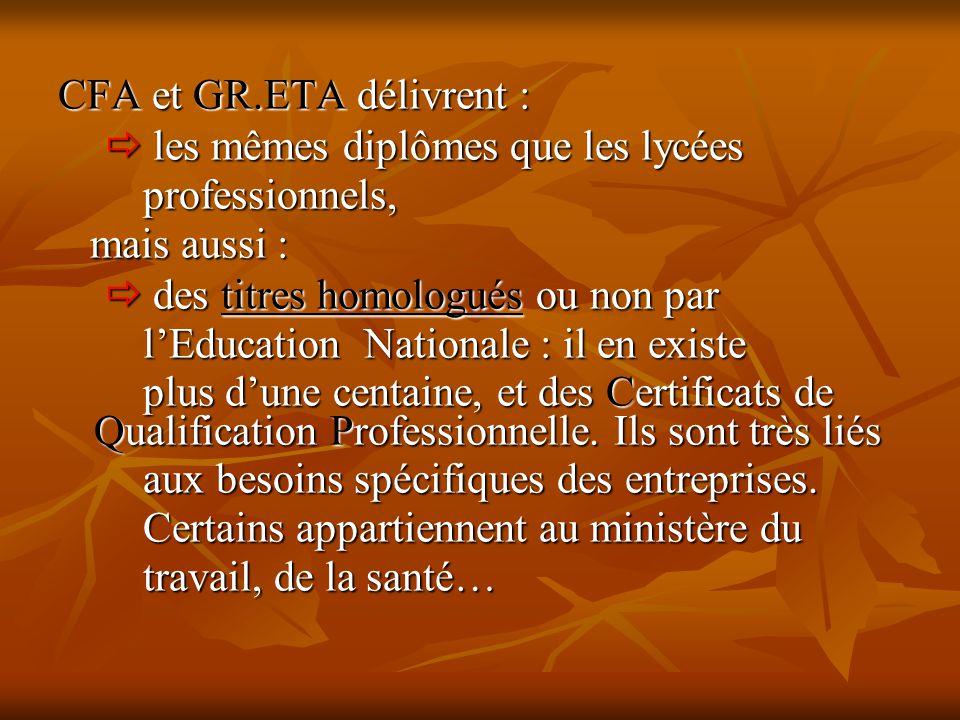 CFA et GR.ETA délivrent :