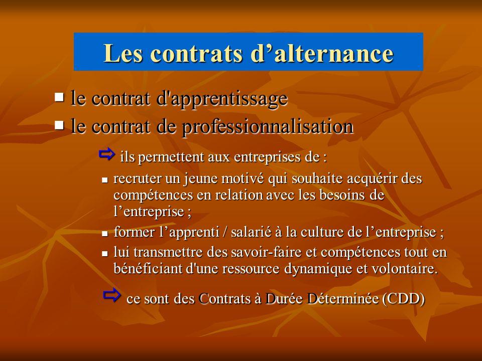 Les contrats d'alternance