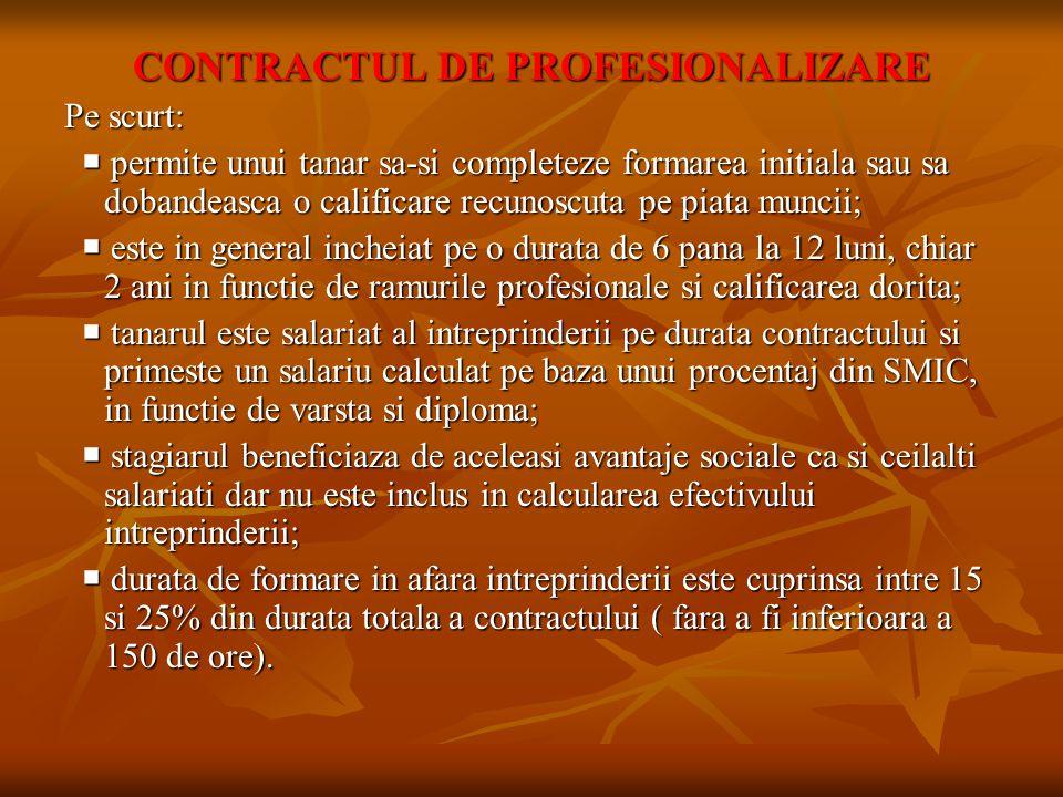 CONTRACTUL DE PROFESIONALIZARE