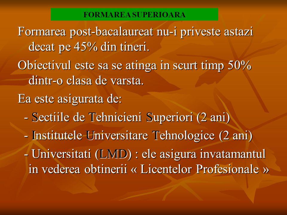 - Sectiile de Tehnicieni Superiori (2 ani)