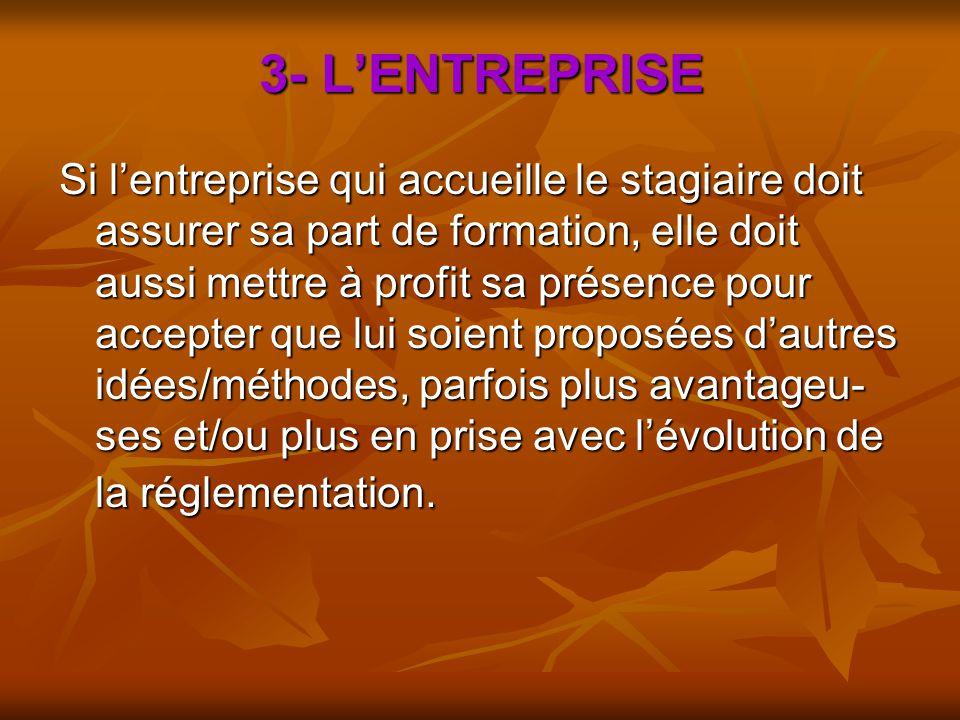 3- L'ENTREPRISE