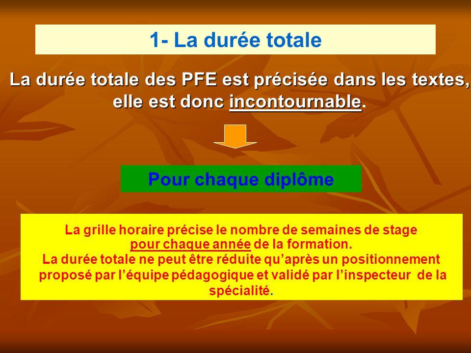 1- La durée totale La durée totale des PFE est précisée dans les textes, elle est donc incontournable.