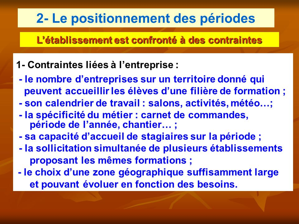 2- Le positionnement des périodes