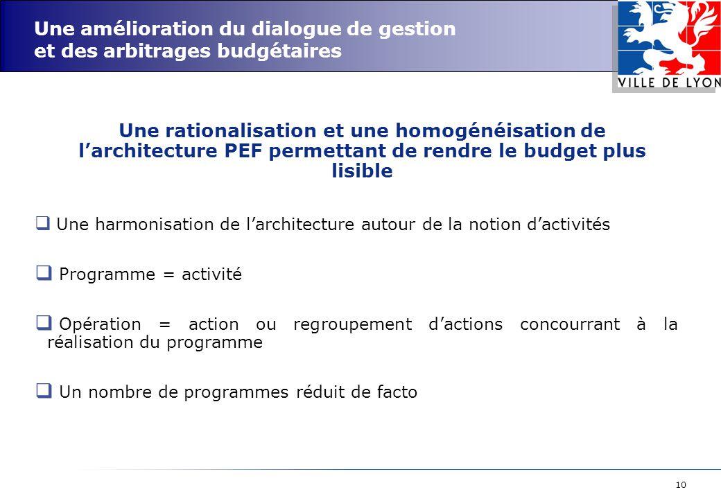Une amélioration du dialogue de gestion et des arbitrages budgétaires