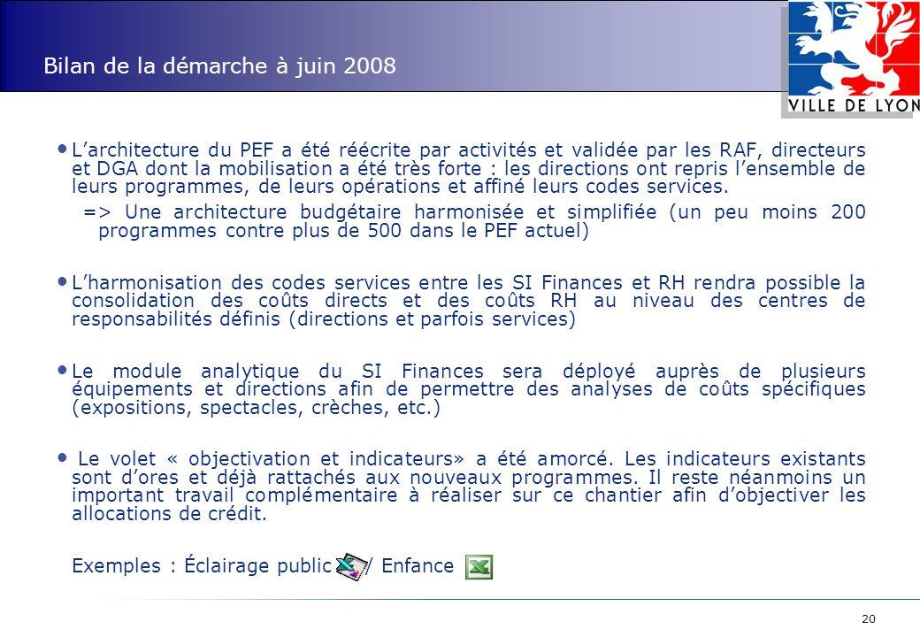 Bilan de la démarche à juin 2008
