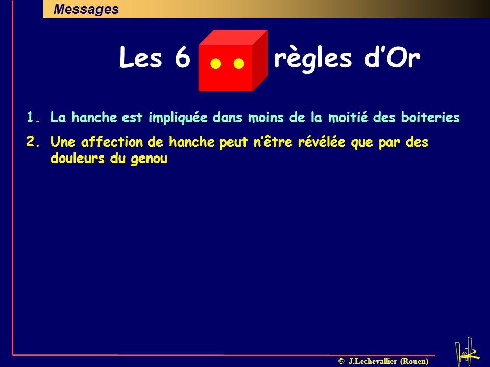 . Les 6 règles d'Or En pratique Messages Diagnostics Problématique
