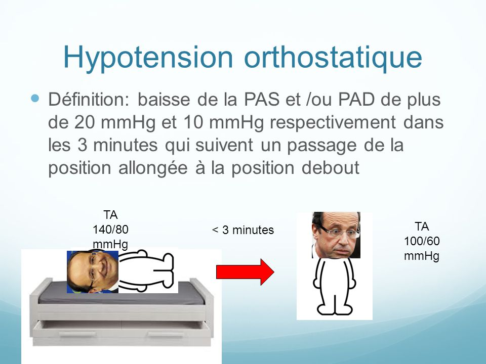 Hypotension orthostatique
