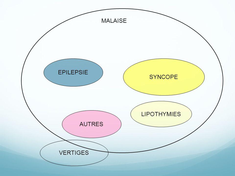 MALAISE EPILEPSIE SYNCOPE LIPOTHYMIES AUTRES VERTIGES