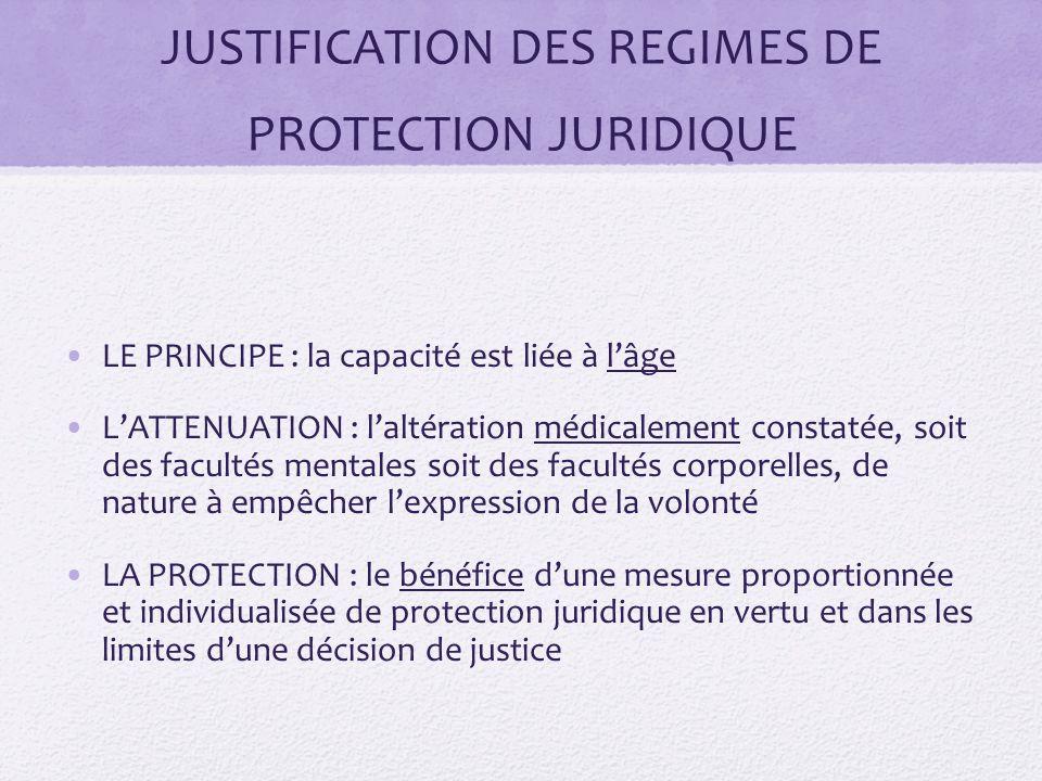 JUSTIFICATION DES REGIMES DE PROTECTION JURIDIQUE