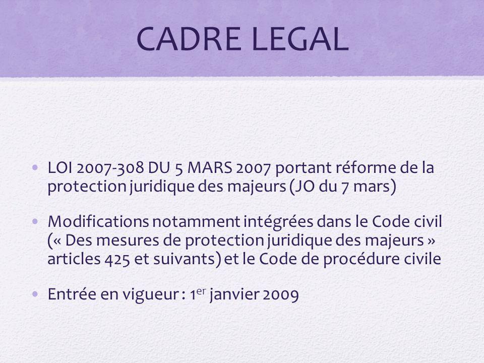 CADRE LEGAL LOI 2007-308 DU 5 MARS 2007 portant réforme de la protection juridique des majeurs (JO du 7 mars)