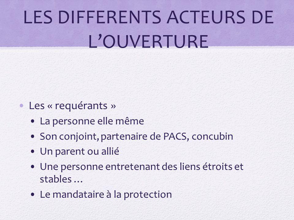 LES DIFFERENTS ACTEURS DE L'OUVERTURE