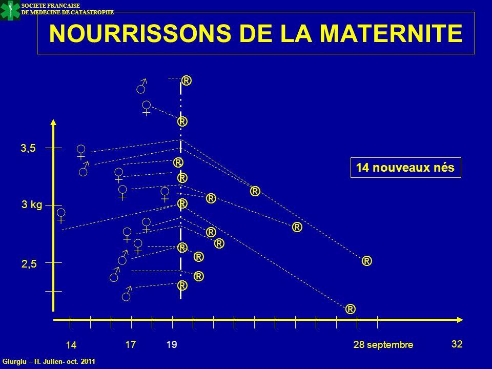 NOURRISSONS DE LA MATERNITE
