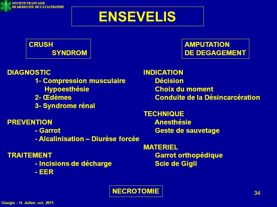 ENSEVELIS CRUSH SYNDROM AMPUTATION DE DEGAGEMENT DIAGNOSTIC