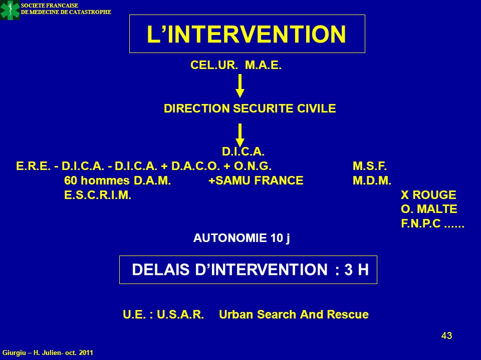 L'INTERVENTION DELAIS D'INTERVENTION : 3 H CEL.UR. M.A.E.