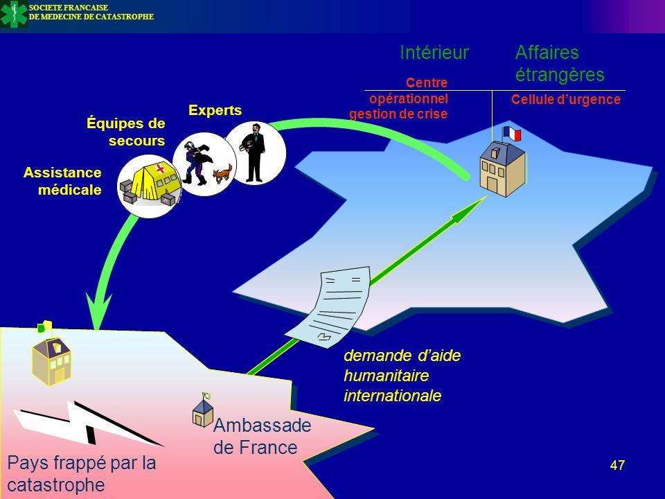 Pays frappé par la catastrophe Ambassade de France