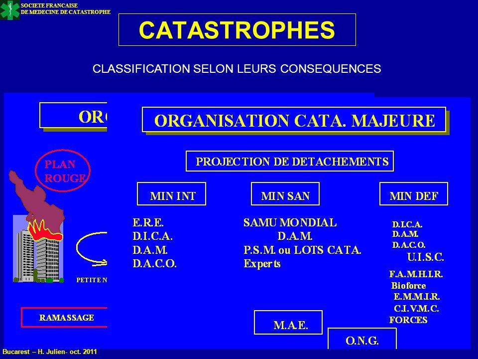 CATASTROPHES CLASSIFICATION SELON LEURS CONSEQUENCES