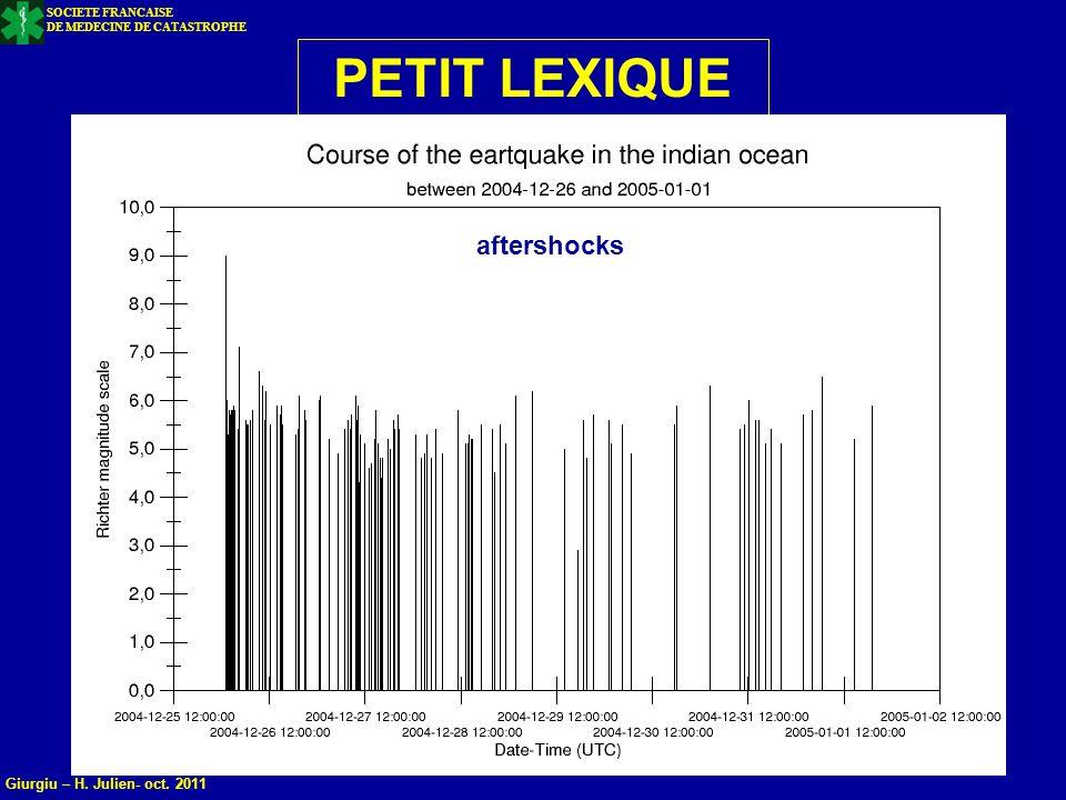 PETIT LEXIQUE EPICENTRE FOYER REPLIQUES aftershocks