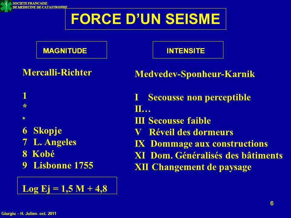 FORCE D'UN SEISME Mercalli-Richter Medvedev-Sponheur-Karnik 1