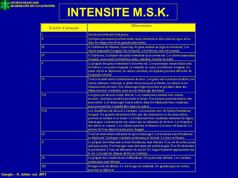 07/04/2017 INTENSITE M.S.K. Giurgiu – H. Julien- oct. 2011