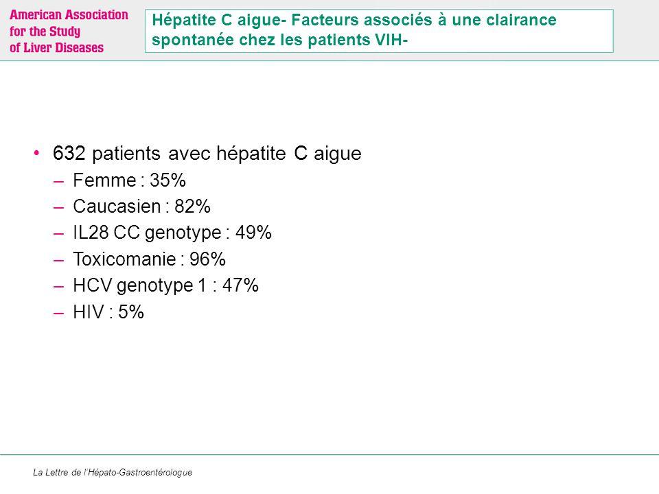 Facteurs associés à une clairance spontanée chez les patients VIH-