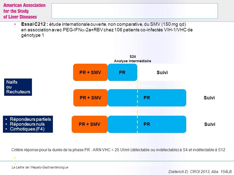 Réponse virologique rapide (S4)