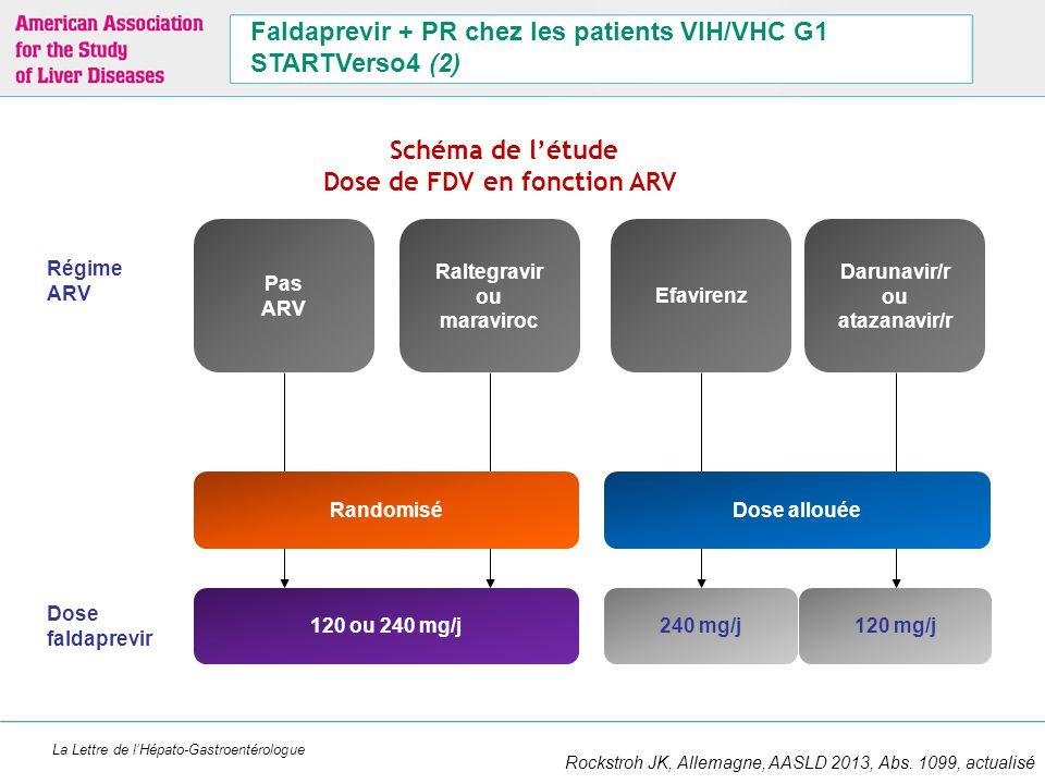 Faldaprevir + PR chez les patients VIH/VHC G1 STARTVerso4 (3)