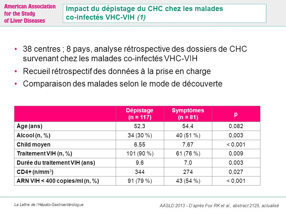 Impact du dépistage du CHC chez les malades co-infectés VHC-VIH (2)