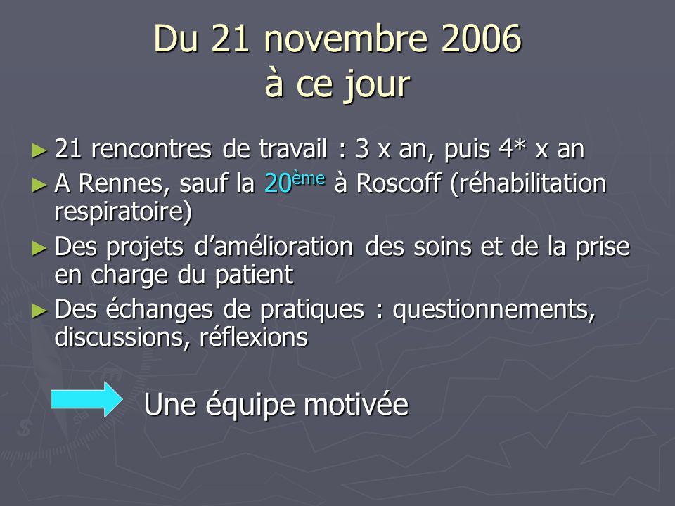 Du 21 novembre 2006 à ce jour 21 rencontres de travail : 3 x an, puis 4* x an. A Rennes, sauf la 20ème à Roscoff (réhabilitation respiratoire)