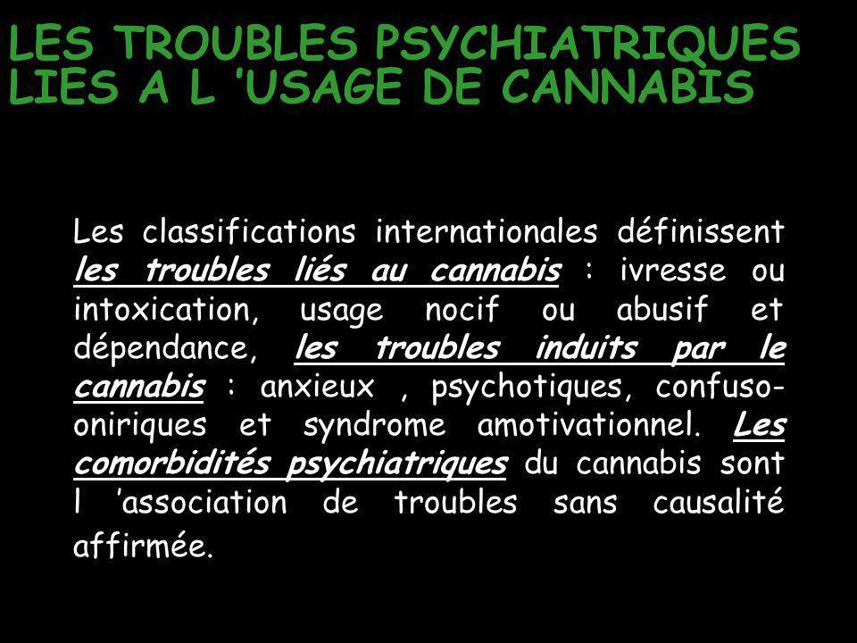 LES TROUBLES PSYCHIATRIQUES LIES A L 'USAGE DE CANNABIS