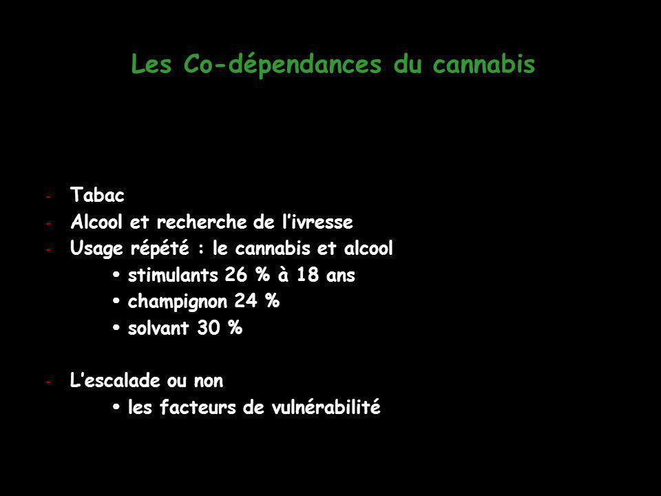 Les Co-dépendances du cannabis