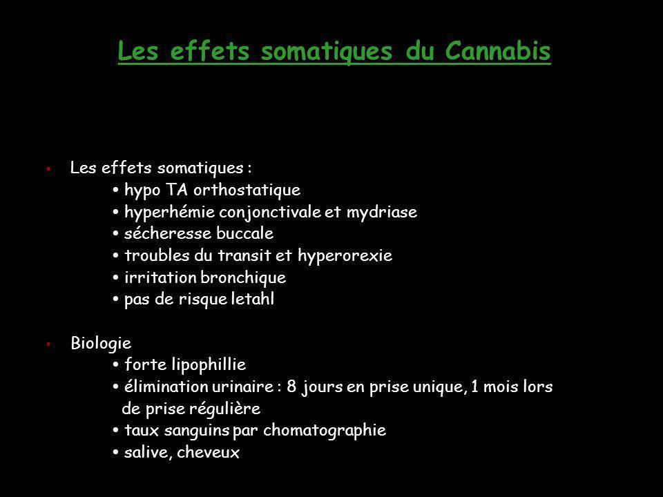 Les effets somatiques du Cannabis