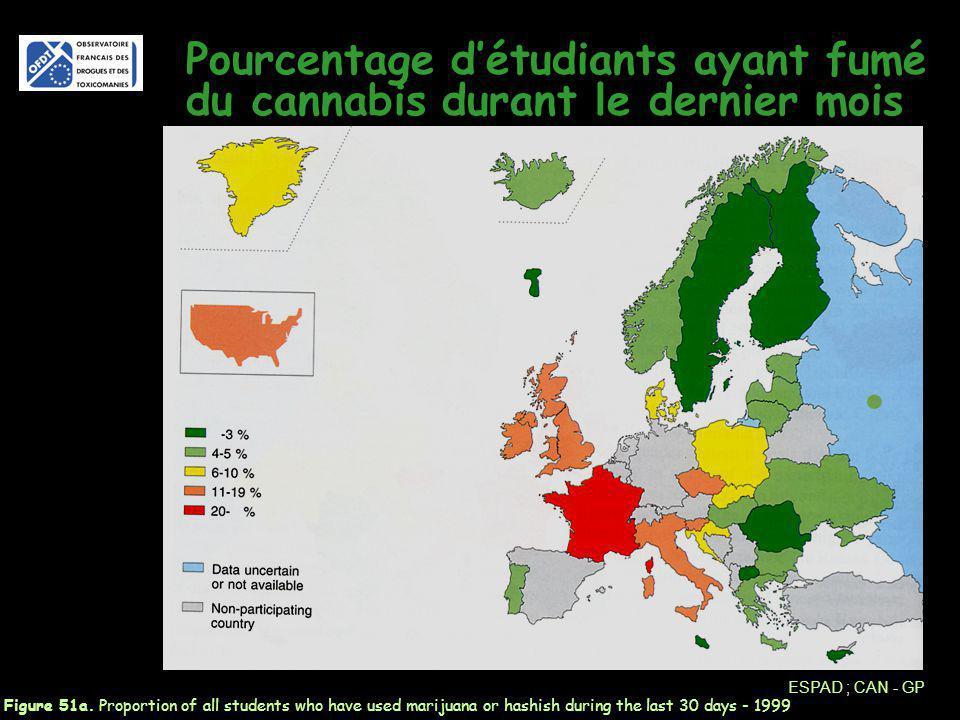 Pourcentage d'étudiants ayant fumé du cannabis durant le dernier mois